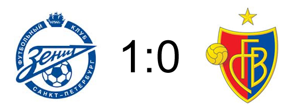 Зенит - Базель 1/8 Лиги Европы