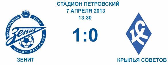 Зенит - Крылья Советов 23 тур 2012/2013